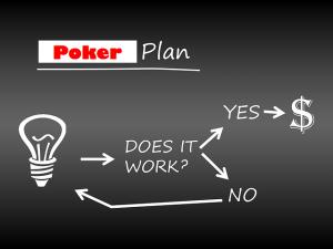 estratégias avançadas para ganhar no poker online